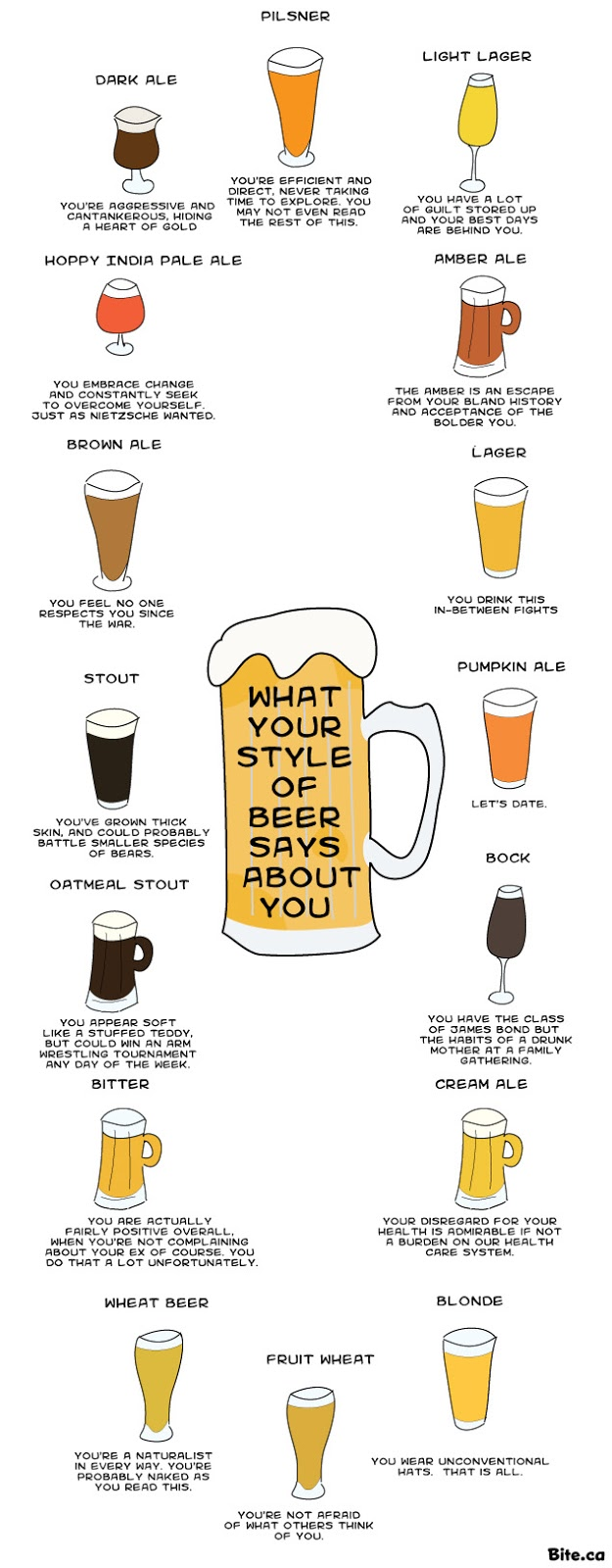 what-your-style-of-beer-says-about-you