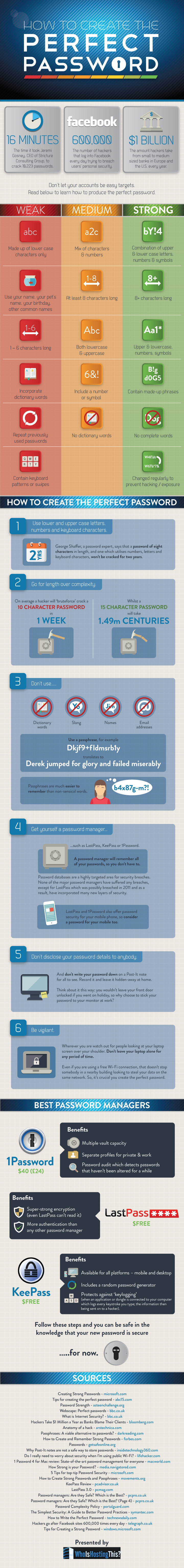 infografico-how-create-super-stong-password