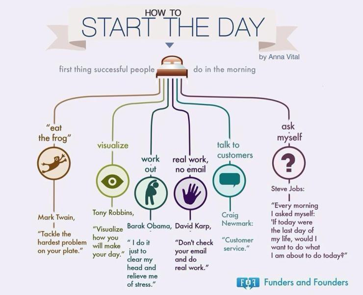 how-to-start-the-day